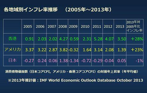 インフレ推移.jpg